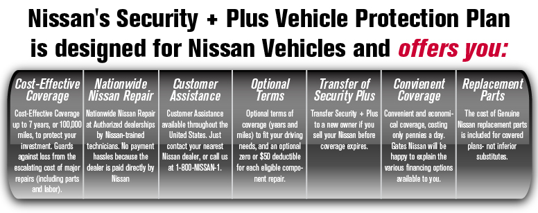 Nissan extended service contracts protect your nissan for Preferred plans